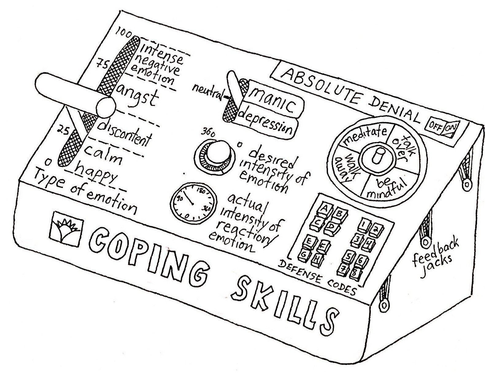 Coping skill apparatus