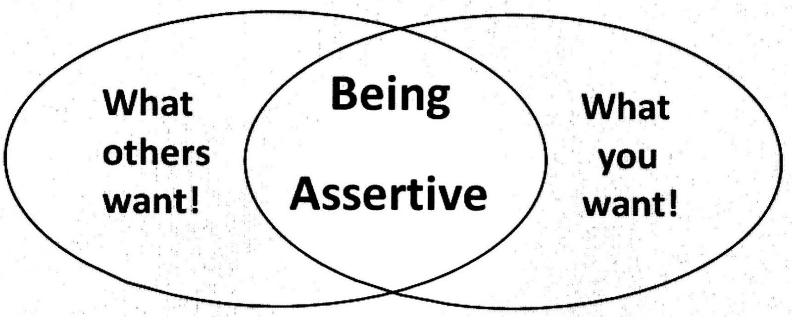 """Being assertive"" - a balance between what others want and what you want"